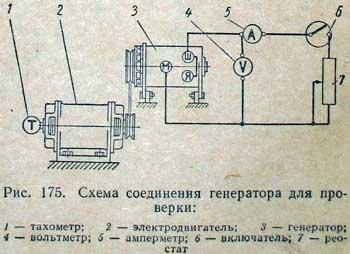 Схема подключения автомобильного генератора фото 607