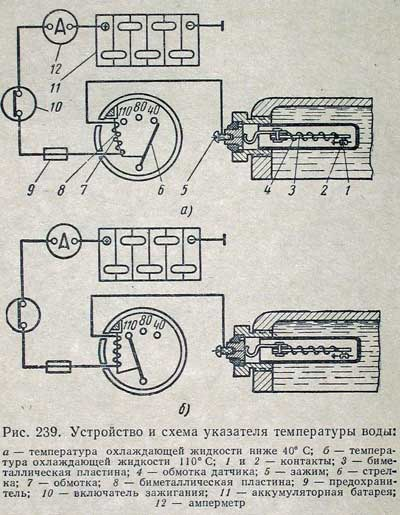 Схема датчика температуры охлаждающей жидкости ваз 2108