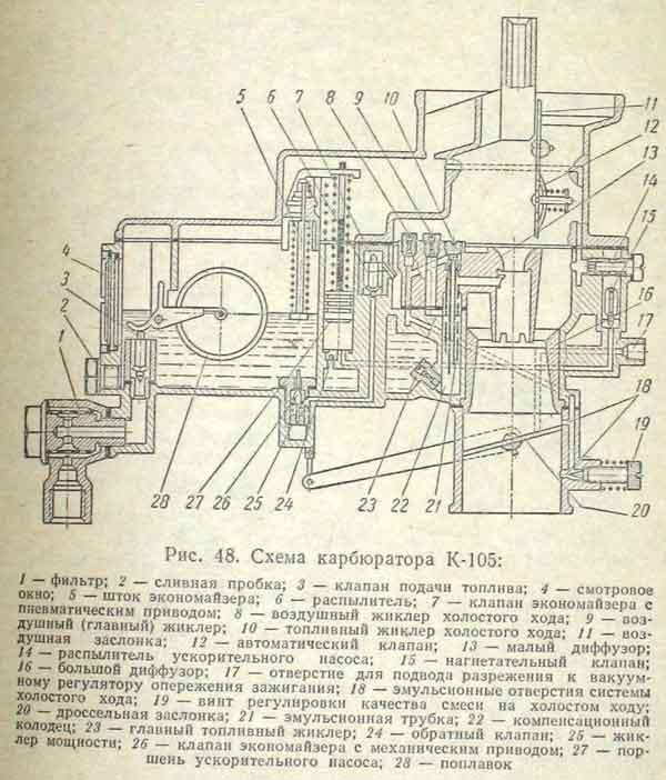 режимах работы двигателя