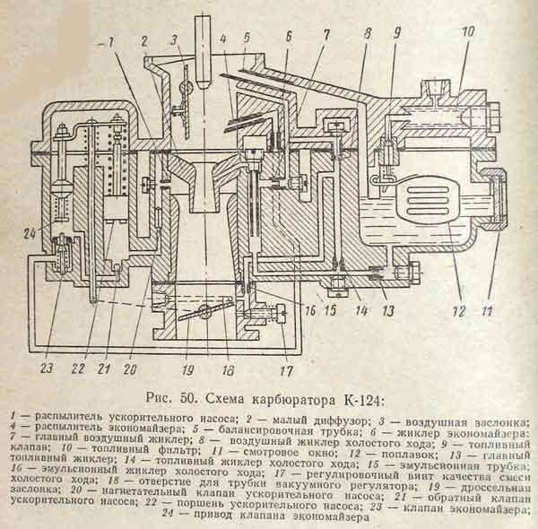 Карбюратор К-124 однокамерный,